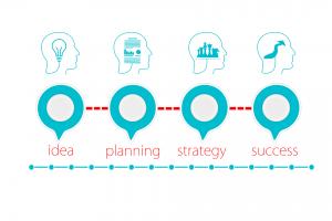 Doelen online marketing strategie